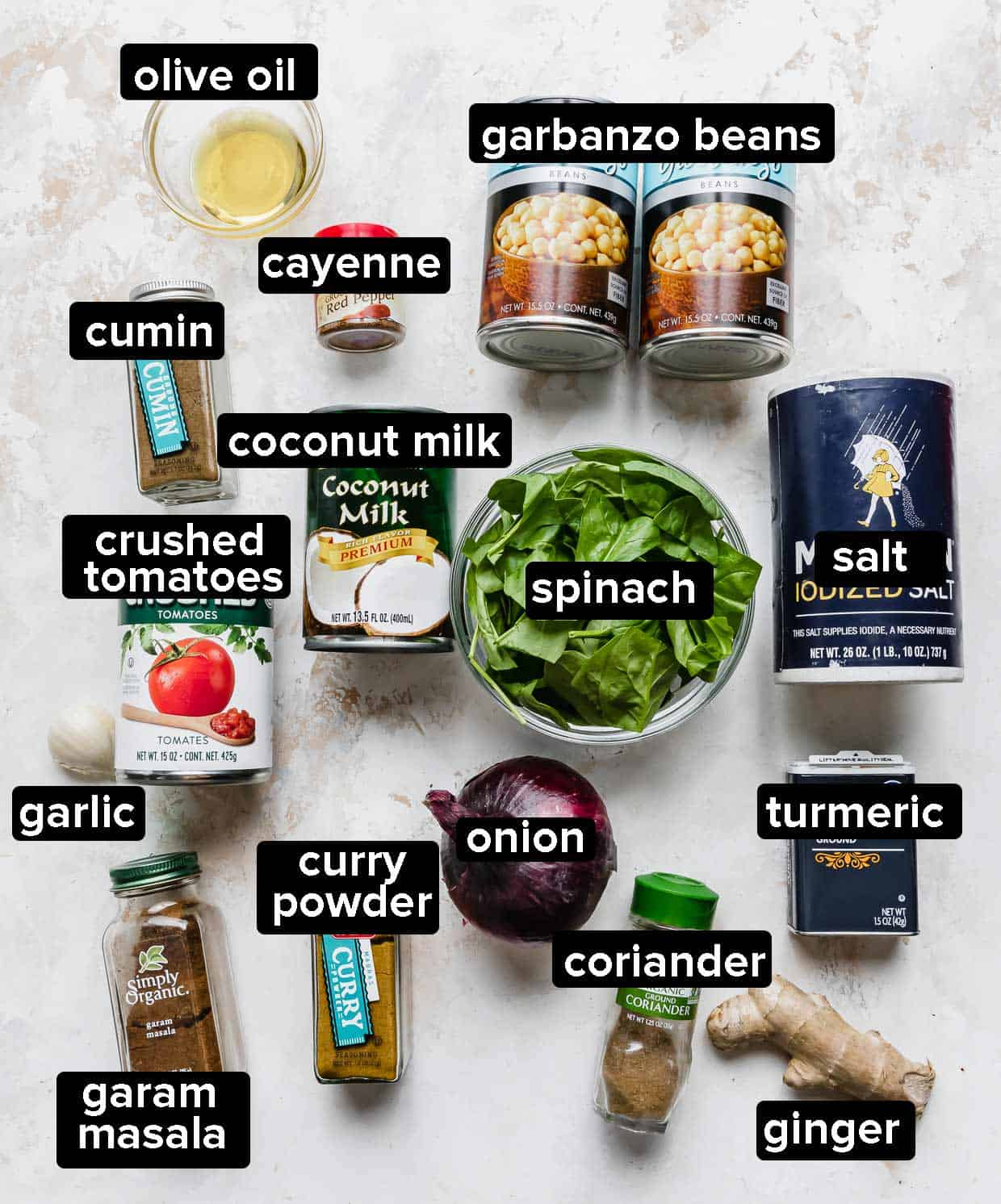 Ingredients used to make Chickpea and Spinach Curry.